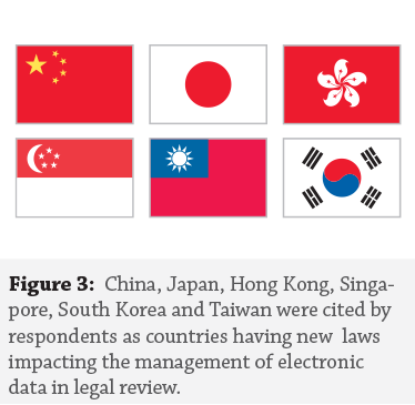 Asian countries with new laws impacting the management of electronic data in legal review