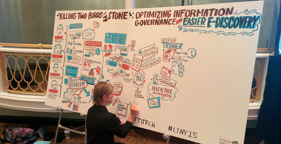 The storyboard from FTI's 2015 LTNY information governance panel